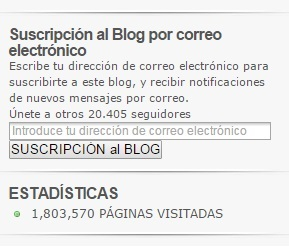 2015-12-31-ESTADÍSTICAS BLOG